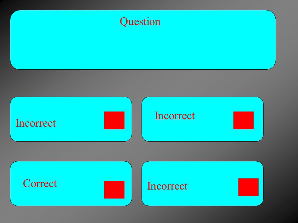 Question Incorrect Incorrect Correct Incorrect