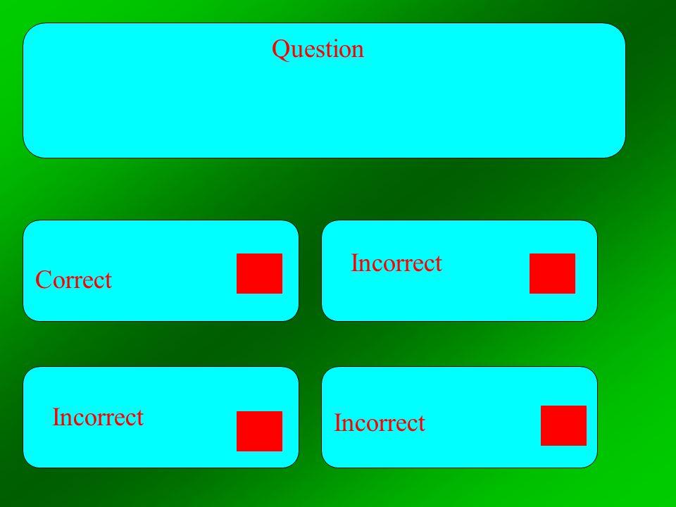 Question Incorrect Correct Incorrect Incorrect
