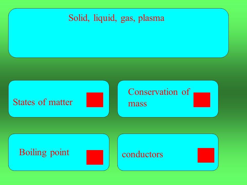 Solid, liquid, gas, plasma
