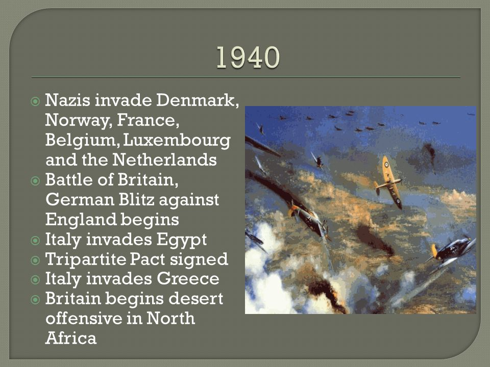 1940 Nazis invade Denmark, Norway, France, Belgium, Luxembourg and the Netherlands. Battle of Britain, German Blitz against England begins.