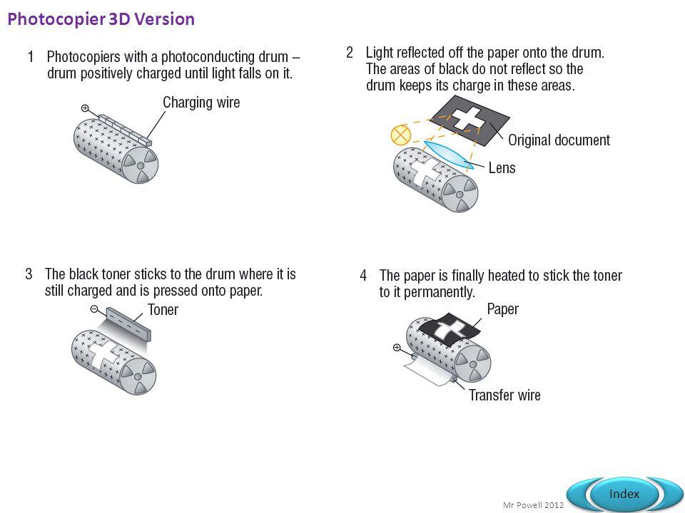 Photocopier 3D Version