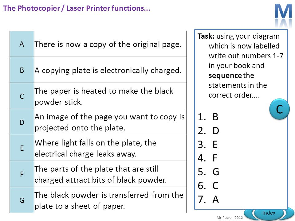 The Photocopier / Laser Printer functions...