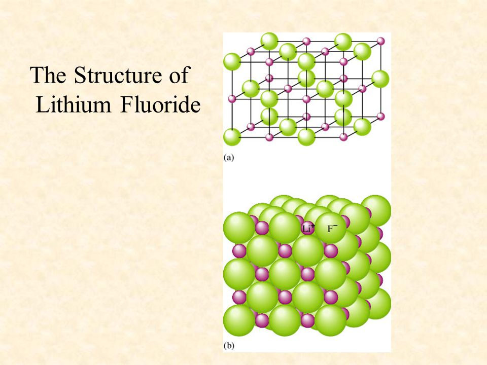 The Structure of Lithium Fluoride
