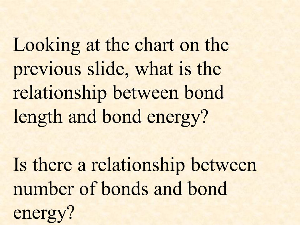 Looking at the chart on the previous slide, what is the relationship between bond length and bond energy