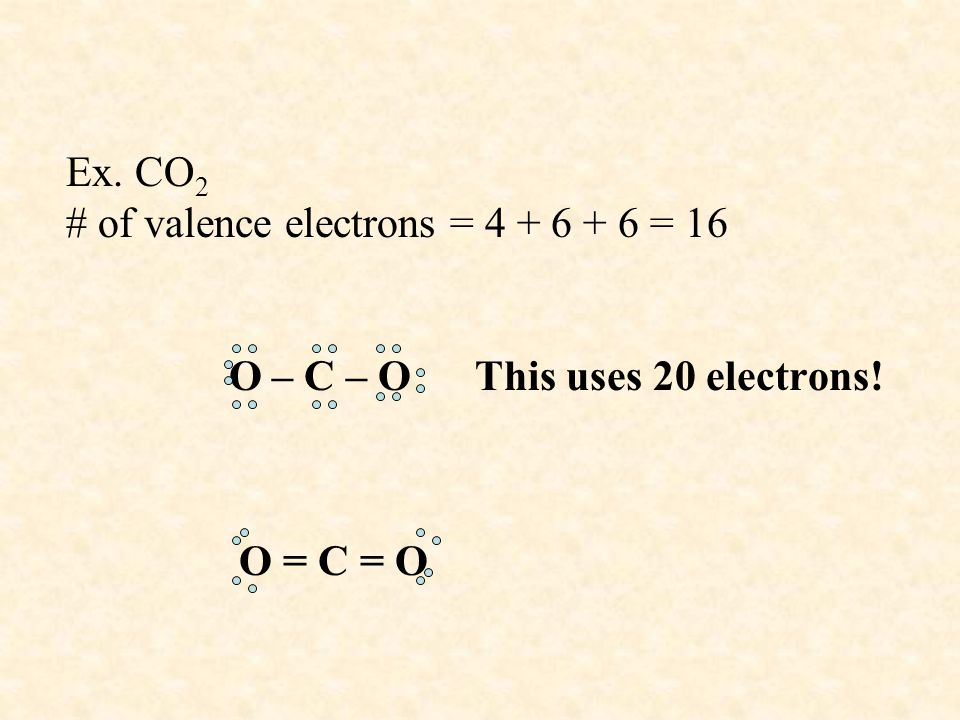 Ex. CO2 # of valence electrons = 4 + 6 + 6 = 16
