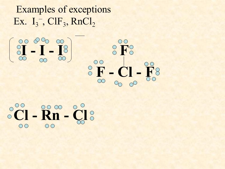 Examples of exceptions Ex. I3−, ClF3, RnCl2