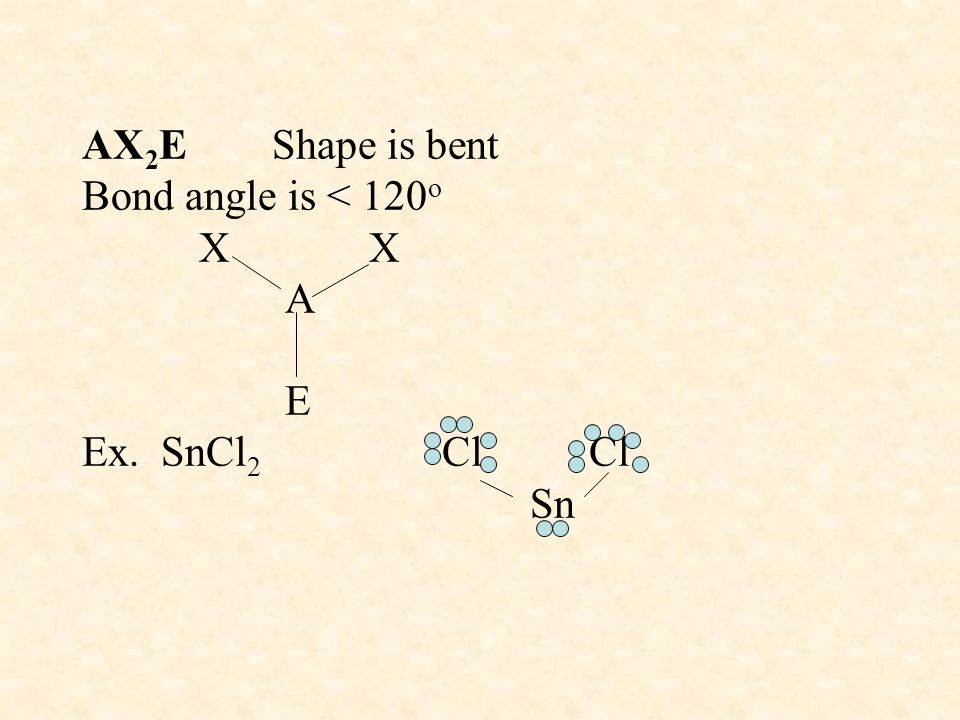 AX2E Shape is bent Bond angle is < 120o X X A E Ex. SnCl2 Cl Cl Sn