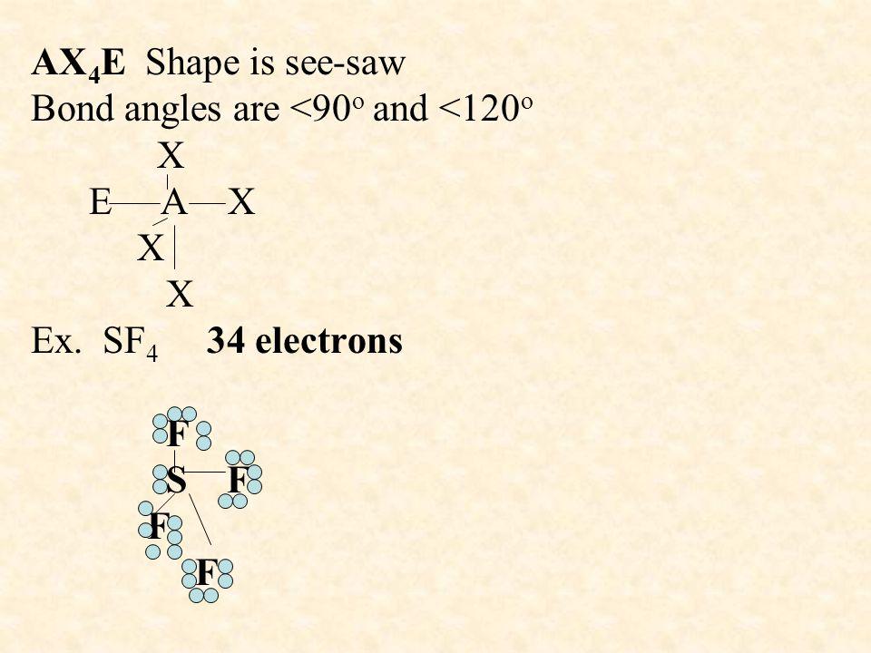AX4E Shape is see-saw Bond angles are <90o and <120o X E A X X X Ex.