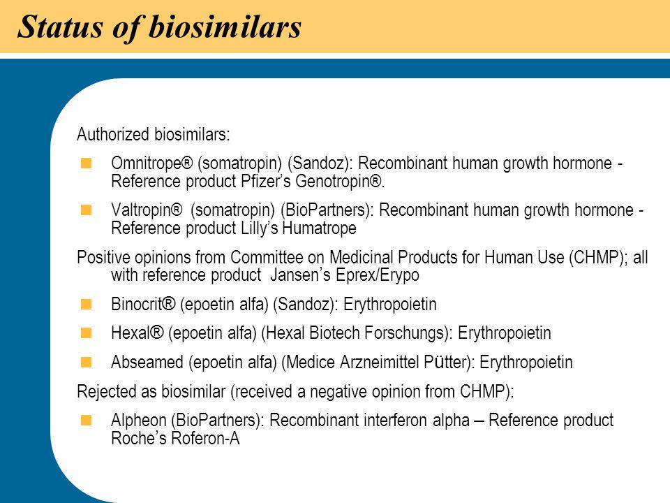 Status of biosimilars Authorized biosimilars: