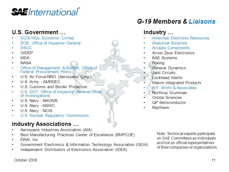 G-19 Members & Liaisons U.S. Government … Industry …