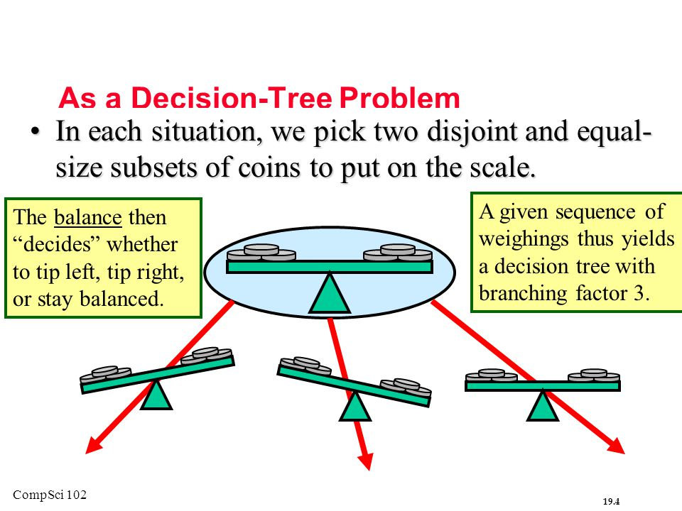 As a Decision-Tree Problem