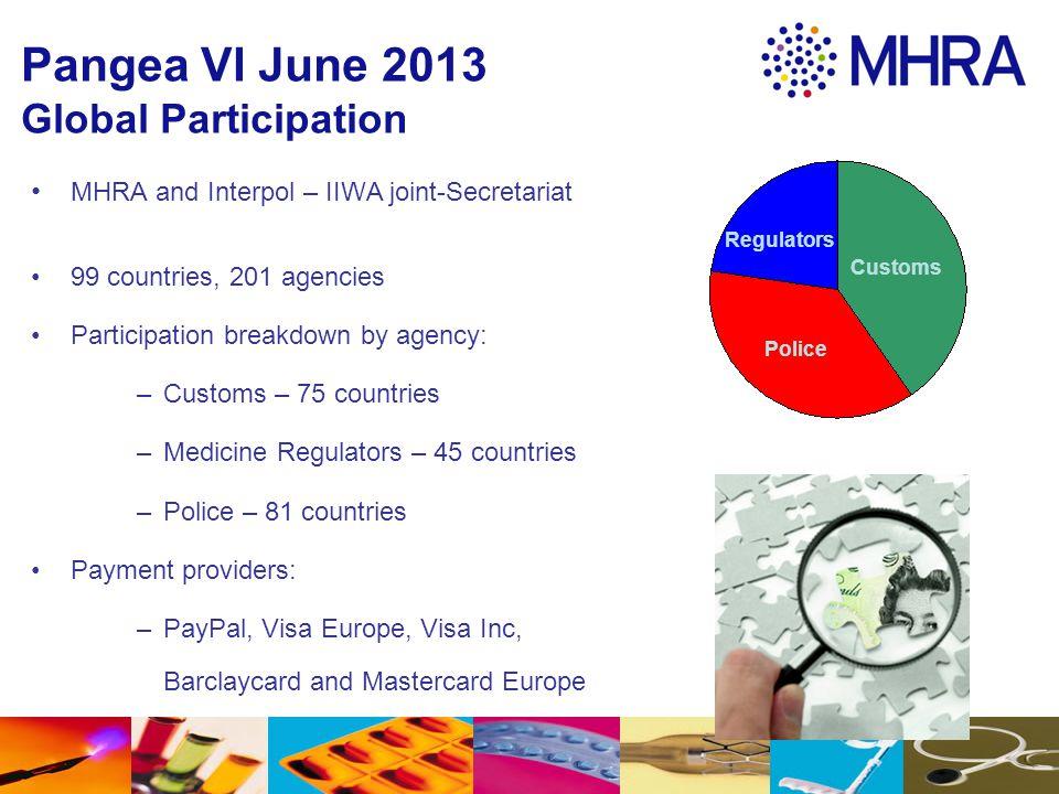 Pangea VI June 2013 Global Participation