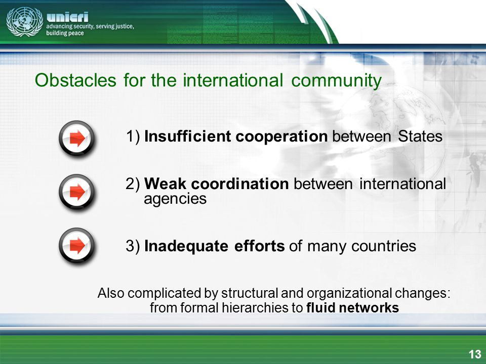 Obstacles for the international community