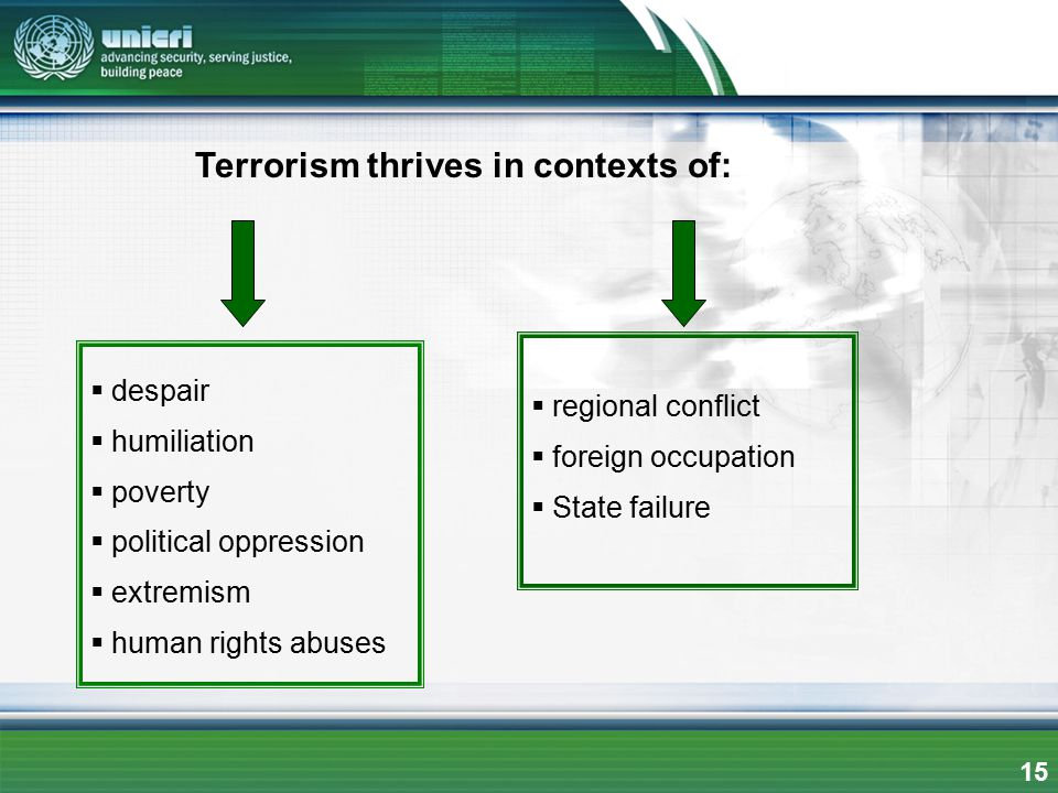 Terrorism thrives in contexts of: