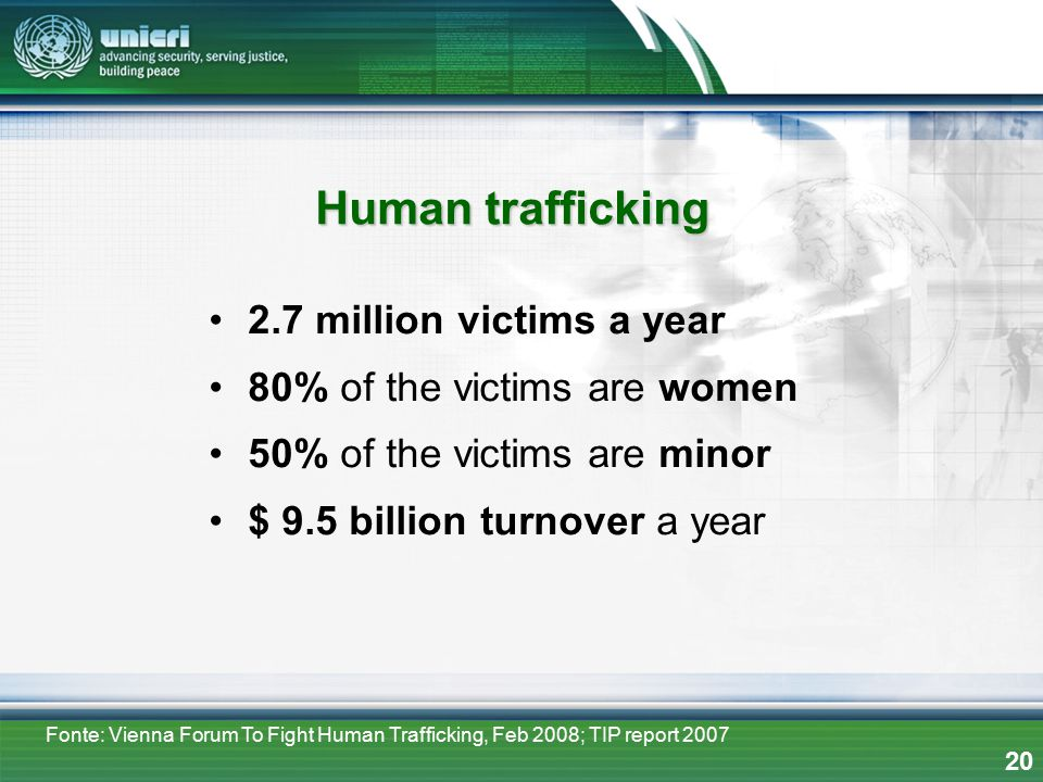 Human trafficking 2.7 million victims a year