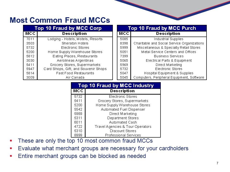 Most Common Fraud MCCs These are only the top 10 most common fraud MCCs. Evaluate what merchant groups are necessary for your cardholders.