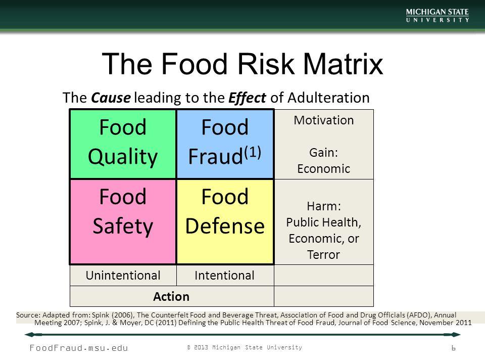 The Food Risk Matrix Food Quality Food Fraud(1) Food Safety Food