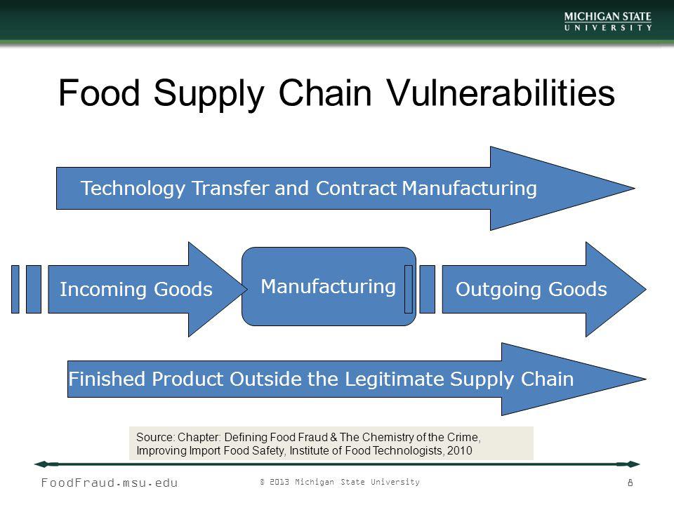 Food Supply Chain Vulnerabilities