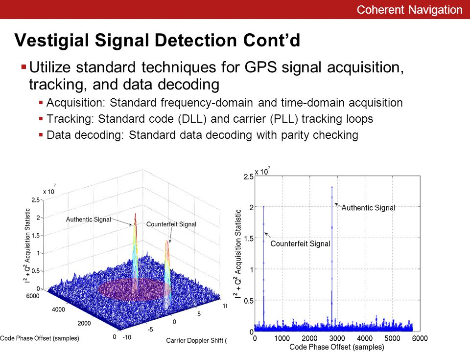 Extended Receiver Autonomous Integrity Monitoring (RAIM) (3/6)