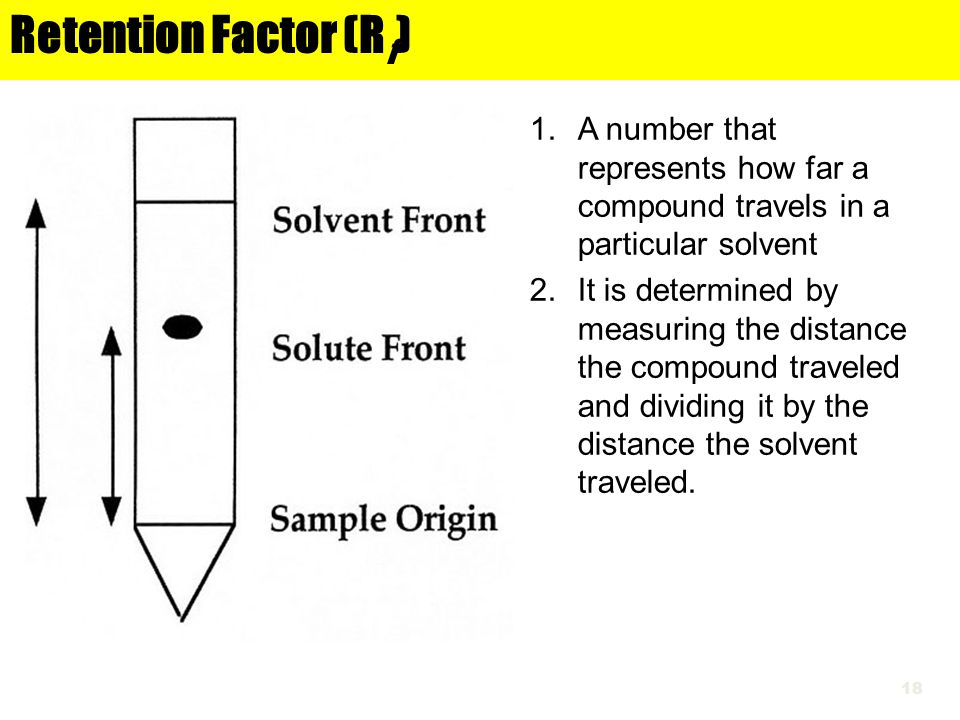 Chapter 15 Retention Factor (Rf) A number that represents how far a compound travels in a particular solvent.
