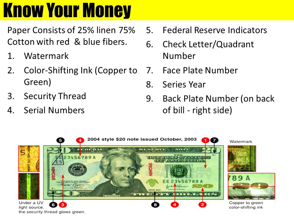 Know Your Money Paper Consists of 25% linen 75% Cotton with red & blue fibers. Federal Reserve Indicators.