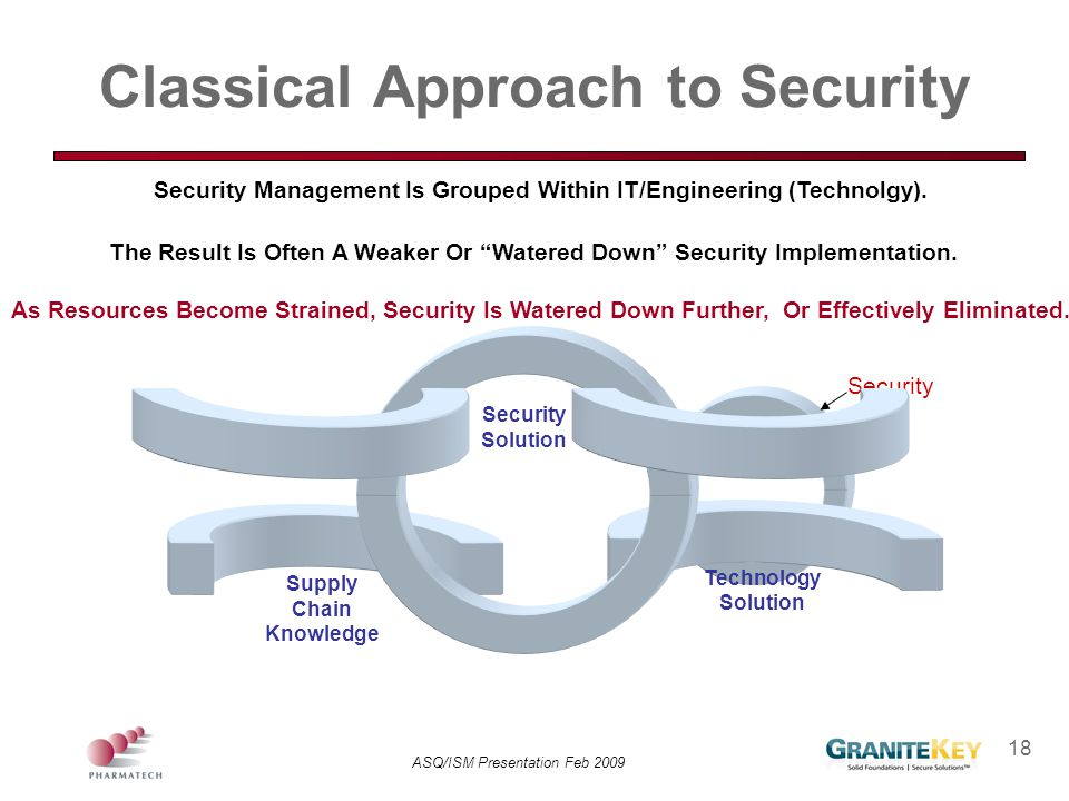 Classical Approach to Security