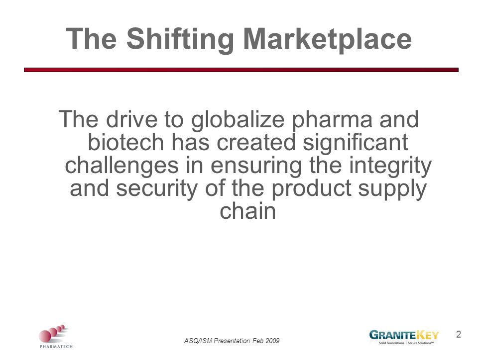 The Shifting Marketplace