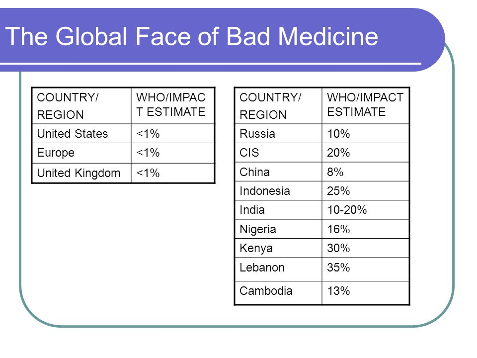 The Global Face of Bad Medicine