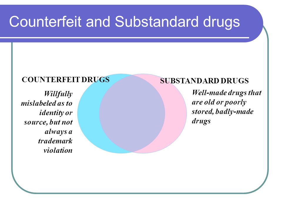 Counterfeit and Substandard drugs