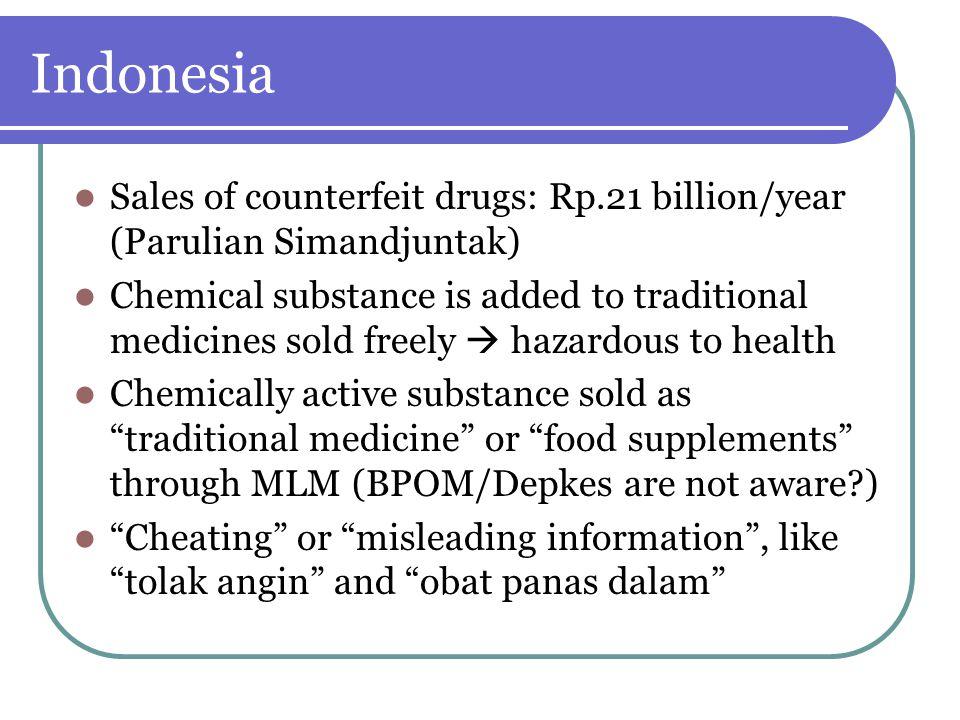 Indonesia Sales of counterfeit drugs: Rp.21 billion/year (Parulian Simandjuntak)