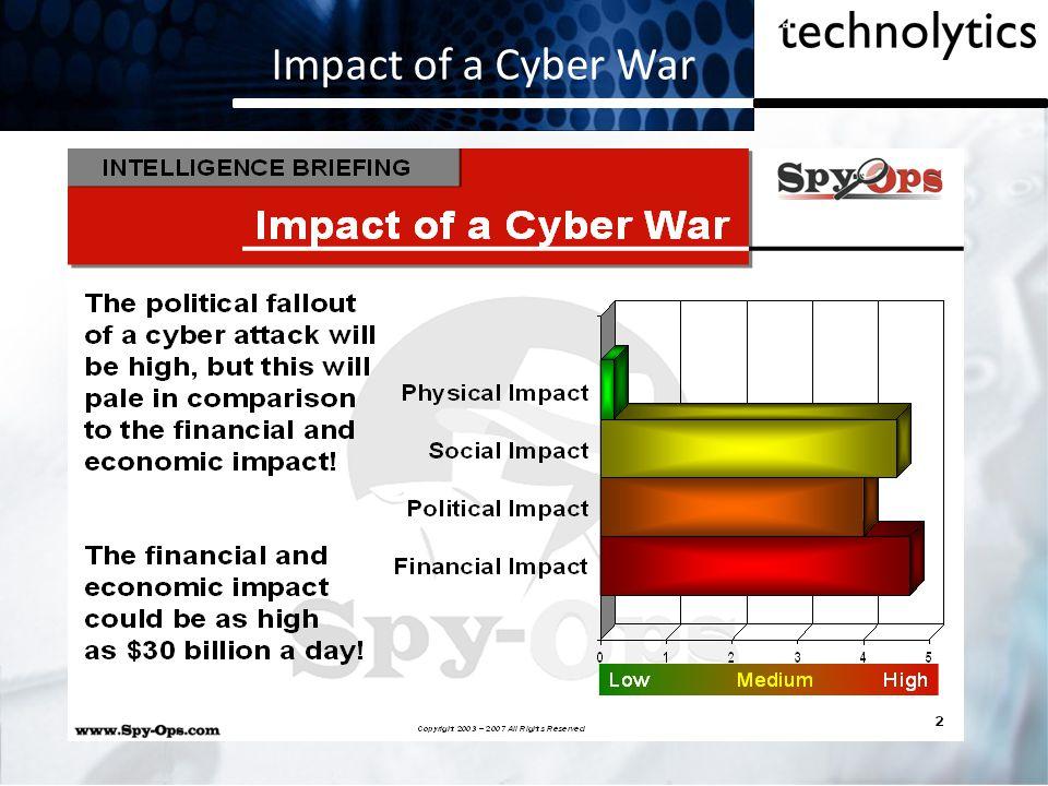 Impact of a Cyber War