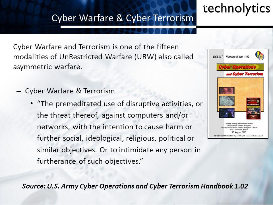 Cyber Warfare & Cyber Terrorism