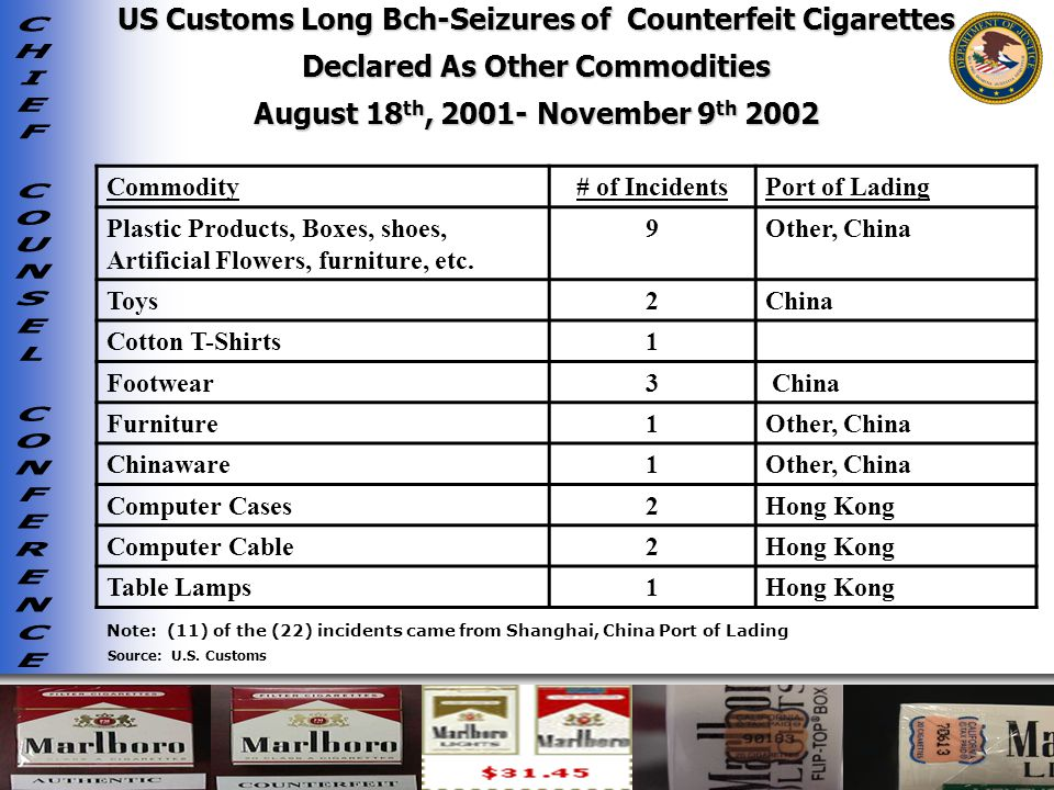 US Customs Long Bch-Seizures of Counterfeit Cigarettes