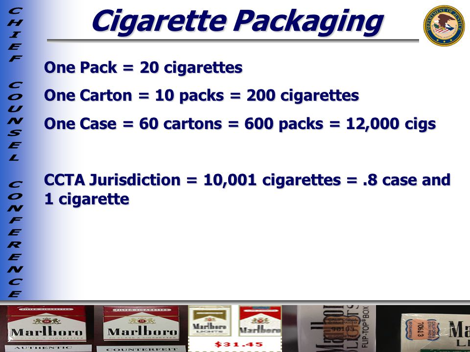 Cigarette Packaging One Pack = 20 cigarettes