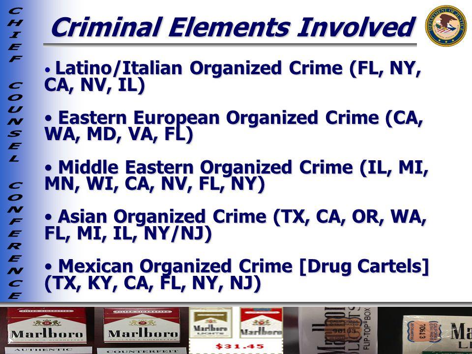 Criminal Elements Involved