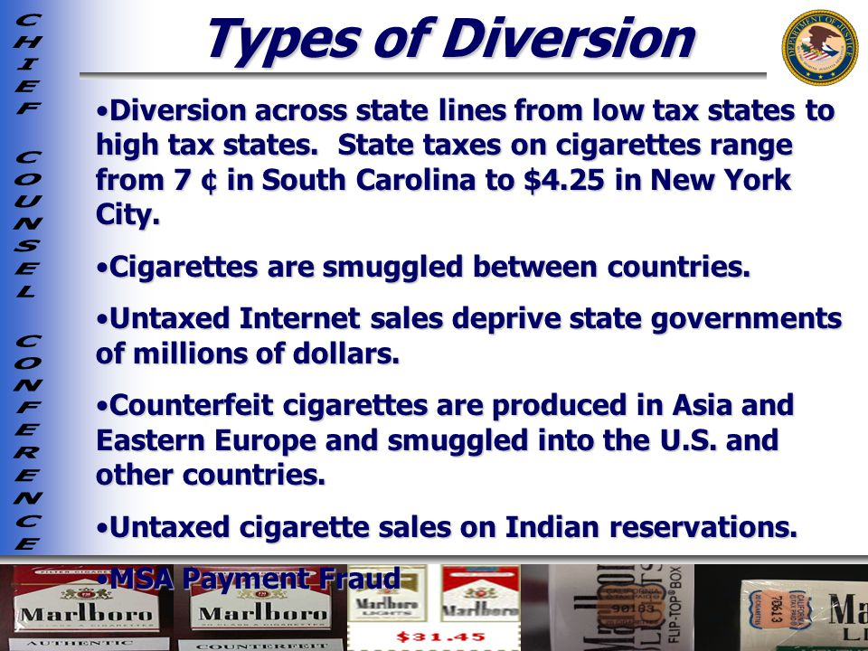 Types of Diversion