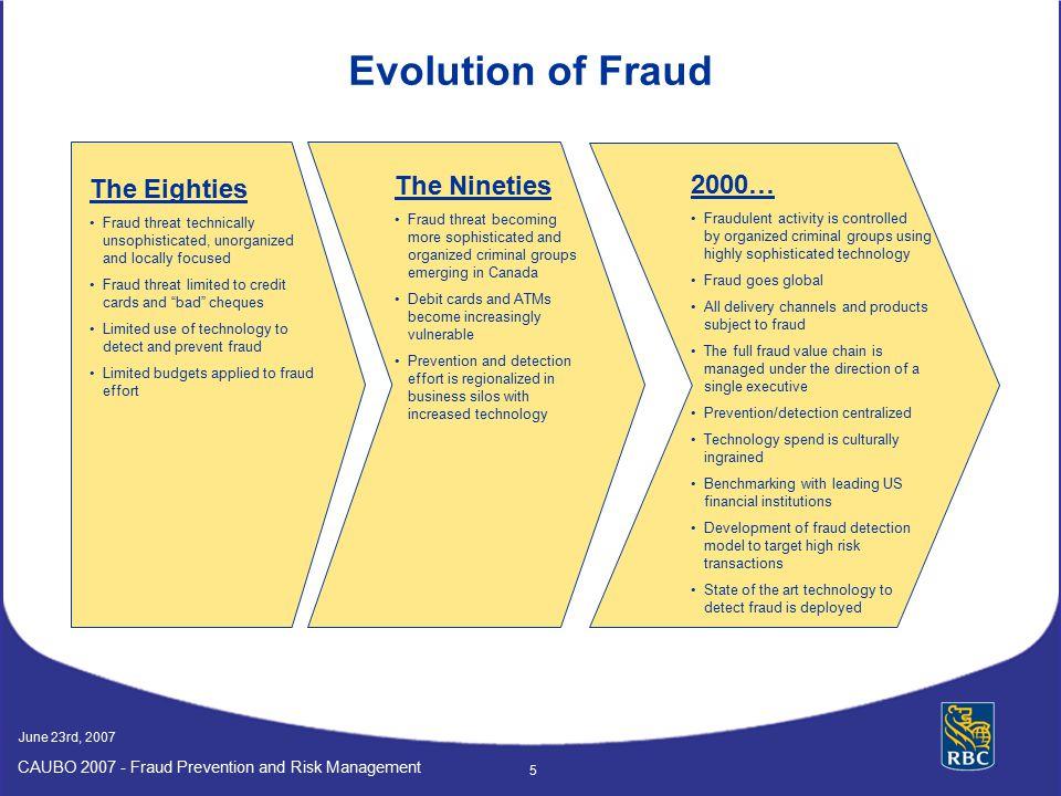 Evolution of Fraud The Nineties 2000… The Eighties