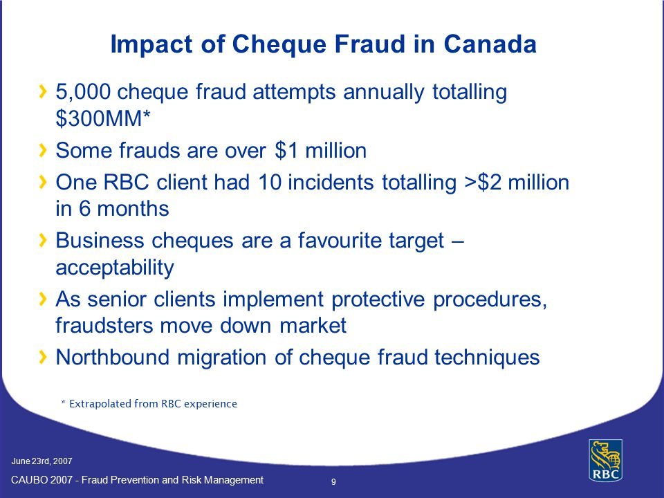 Impact of Cheque Fraud in Canada