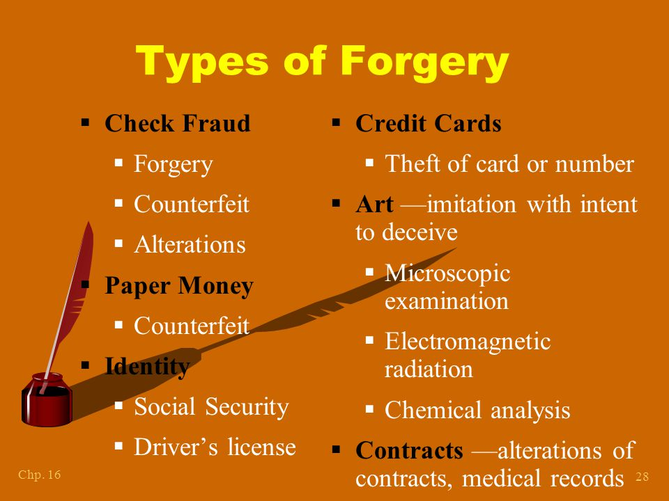 Famous Forgers + Forgeries