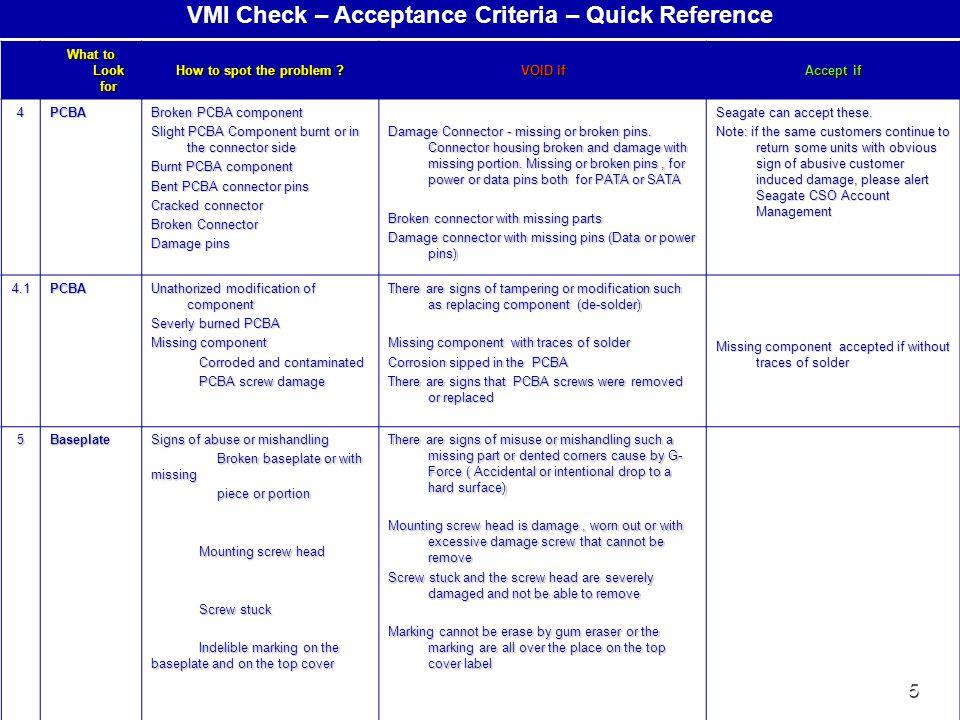 VMI Check – Acceptance Criteria – Quick Reference