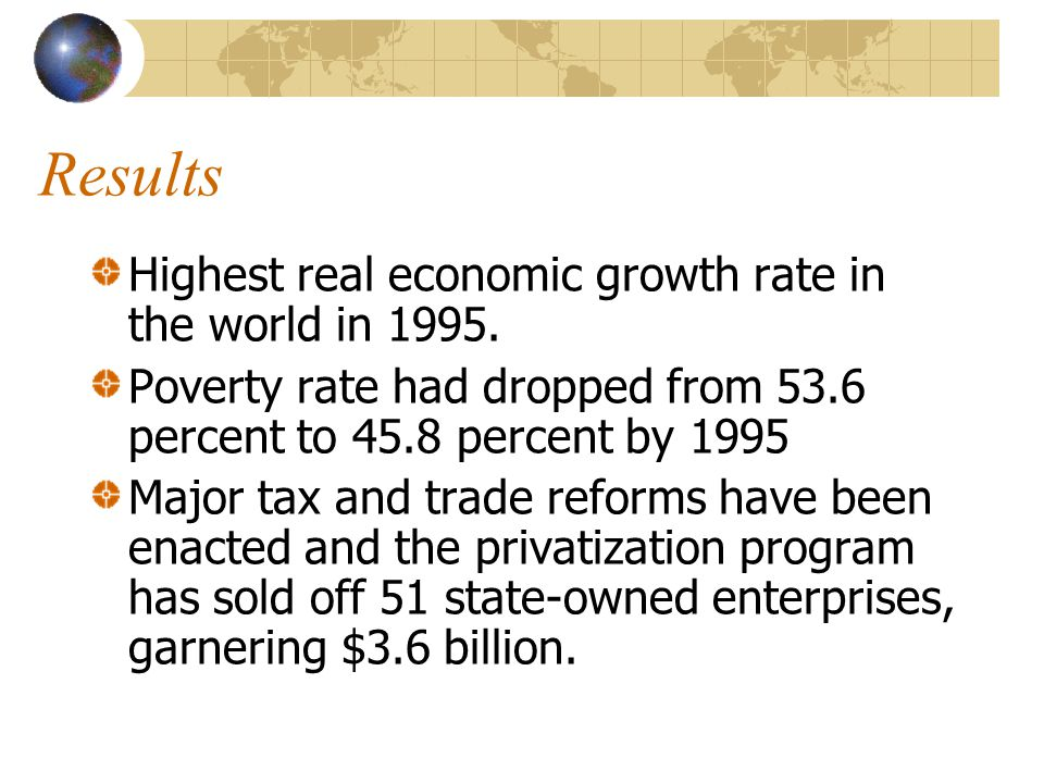 Results Highest real economic growth rate in the world in 1995.