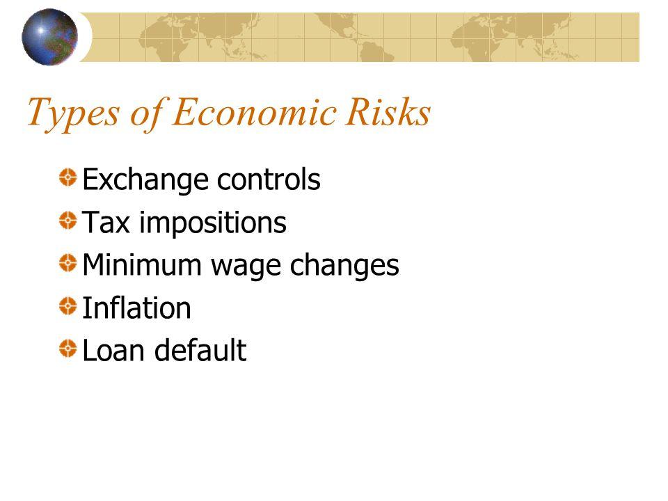 Types of Economic Risks