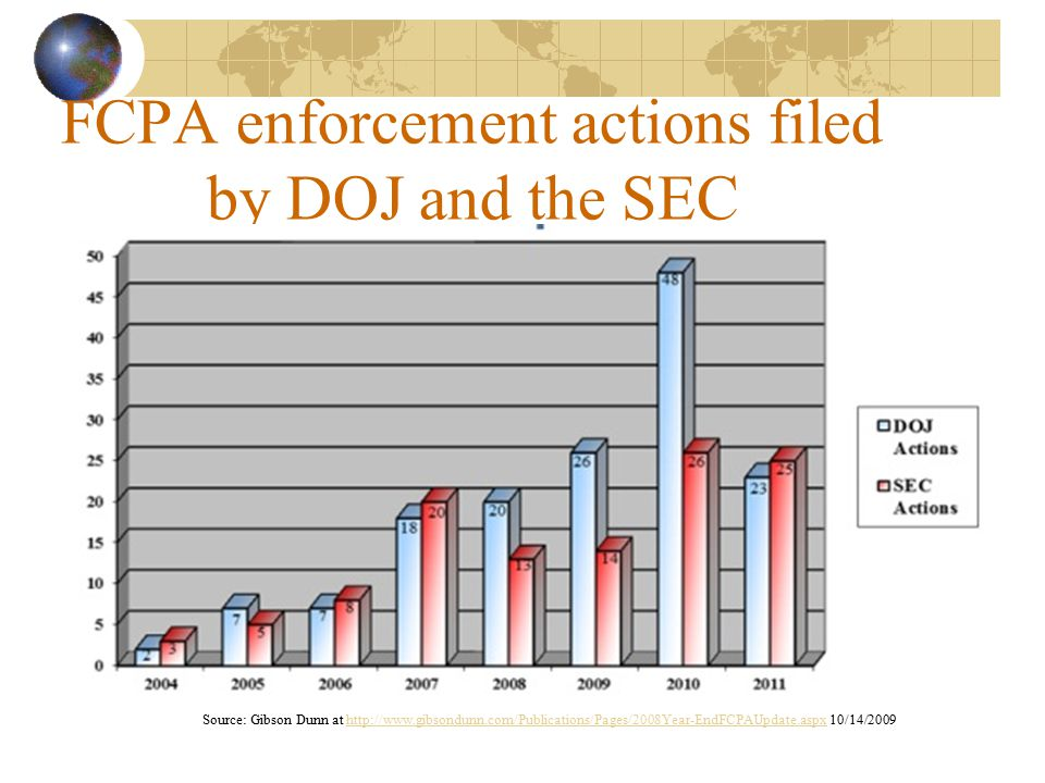 FCPA enforcement actions filed by DOJ and the SEC