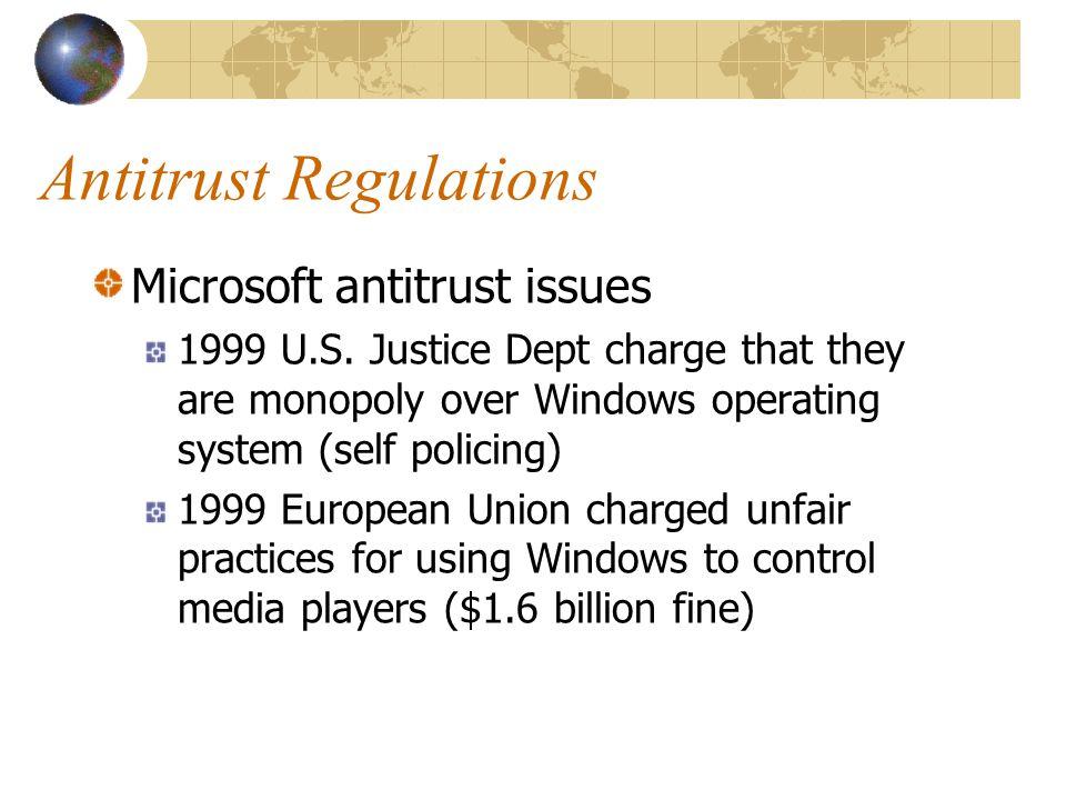 Antitrust Regulations