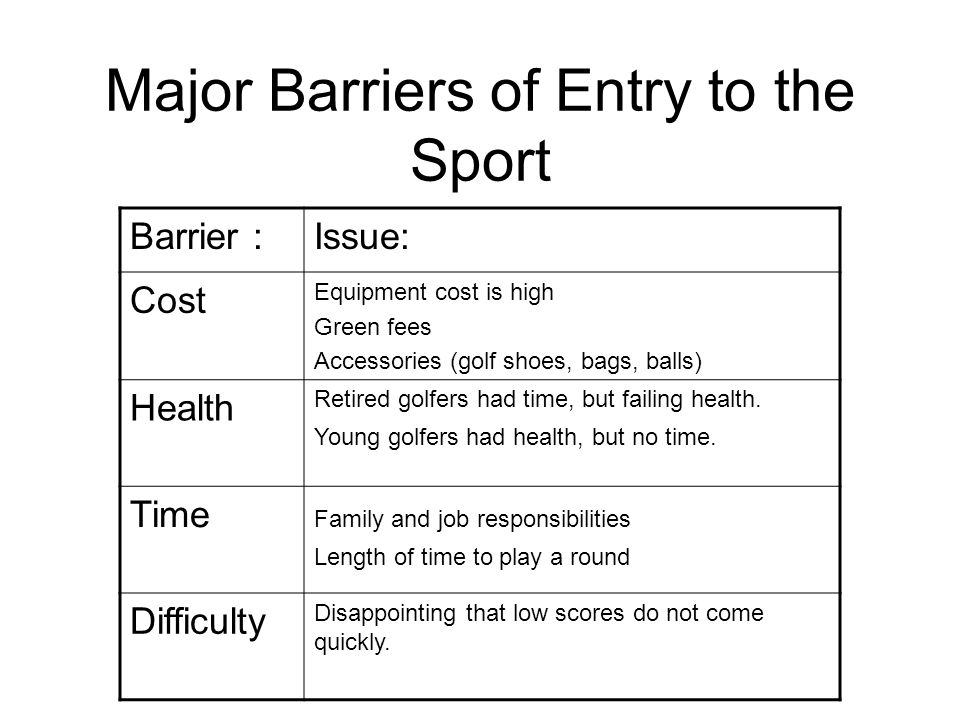 Major Barriers of Entry to the Sport