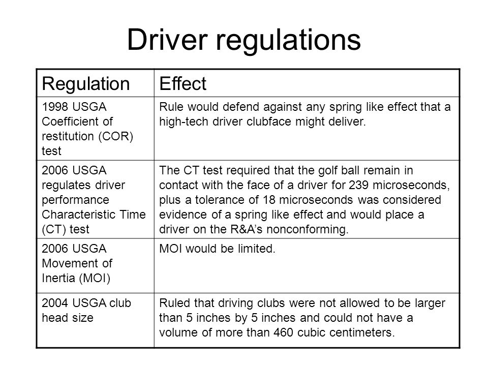 Driver regulations Regulation Effect