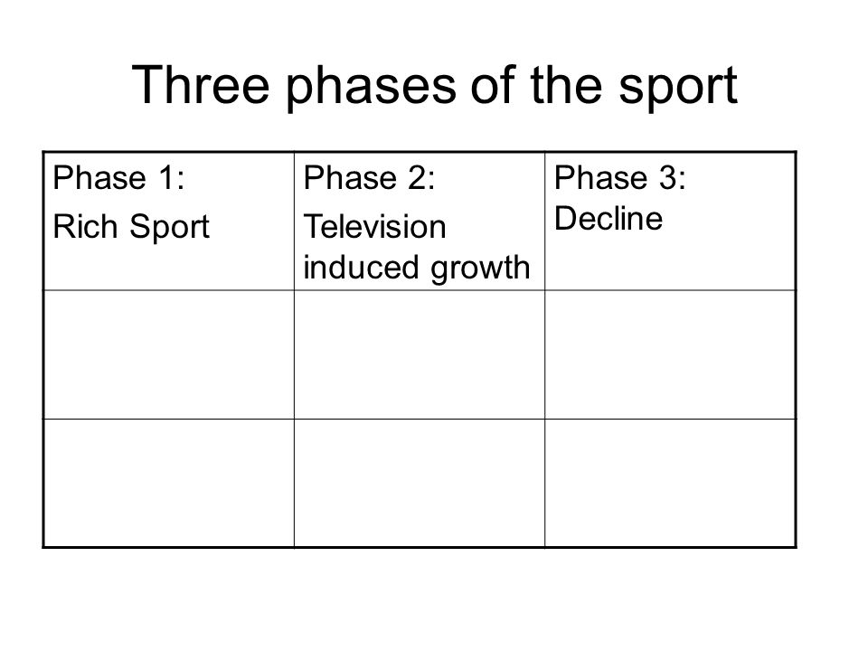 Three phases of the sport