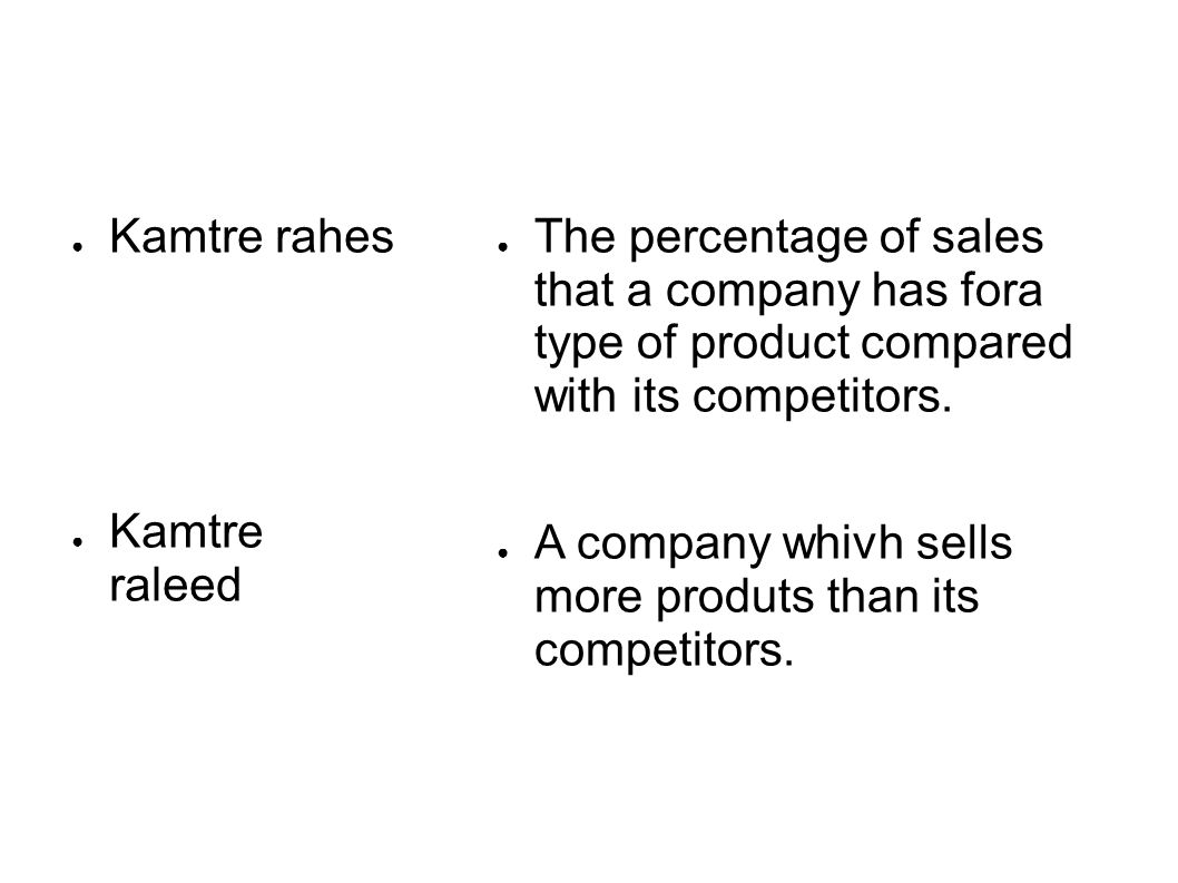 Kamtre rahes Kamtre raleed. The percentage of sales that a company has fora type of product compared with its competitors.