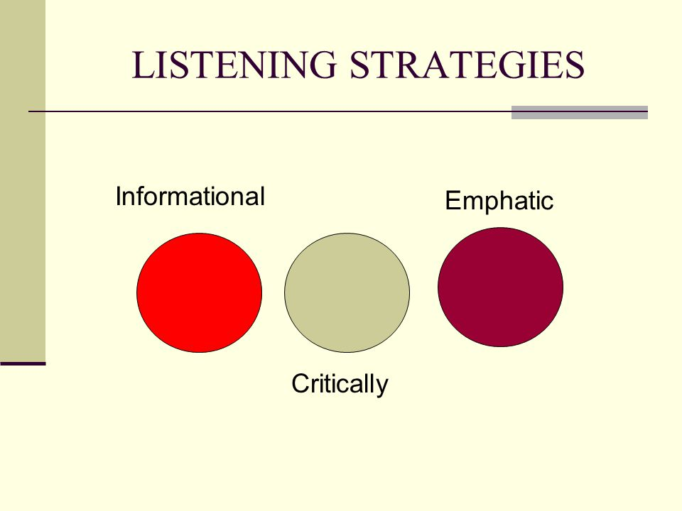 LISTENING STRATEGIES Informational Emphatic Critically