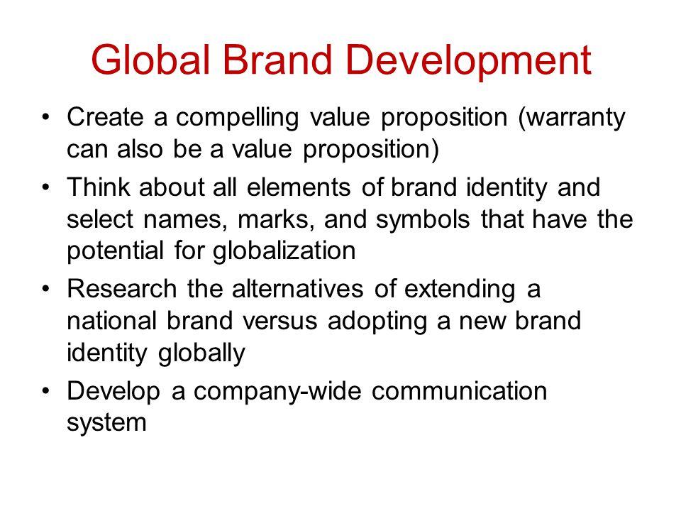 Global Brand Development